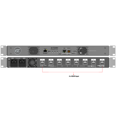 Bộ Mã Hóa Qua mạng IP ez-Caster EN8