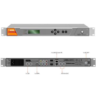 Bộ Mã Hóa HD Encodulator
